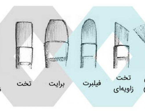 انواع قلم